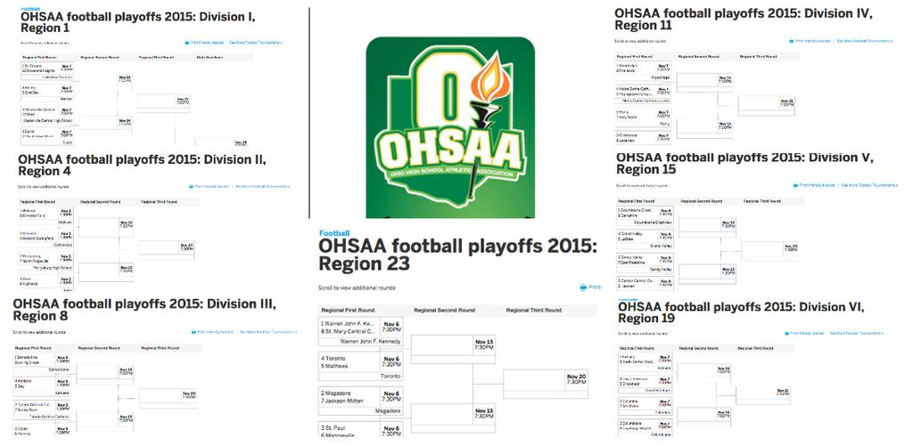 Ohsaa Boys Basketball Tournament | Basketball Scores