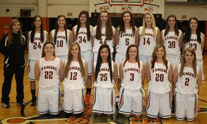 Girls Basketball Eastlake North
