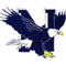 Nazareth Blue Eagles