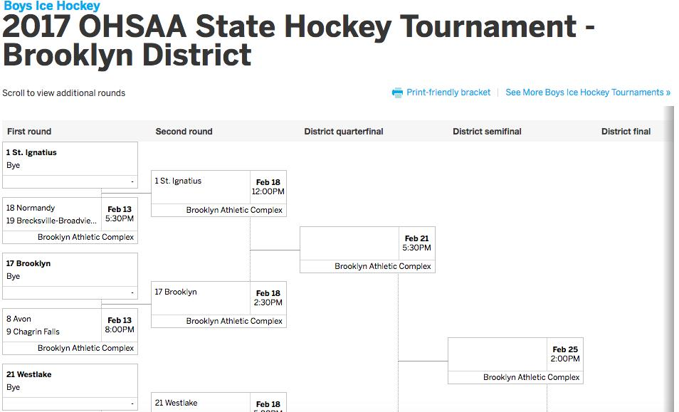Cleveland high school boys ice hockey cleveland see printable hockey brackets for local districts in 2017 ohsaa state hockey tournament fandeluxe Image collections